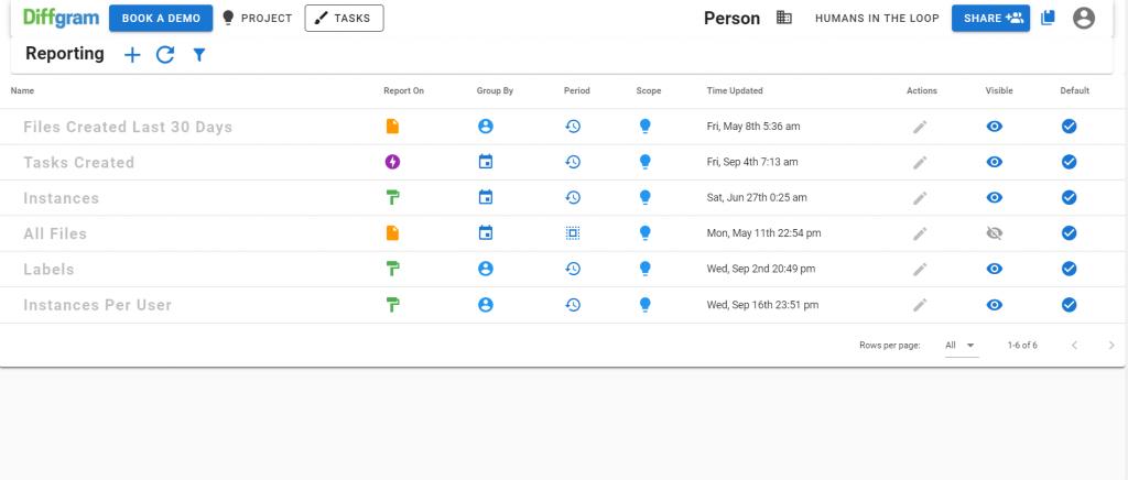 Diffgram data management screenshot