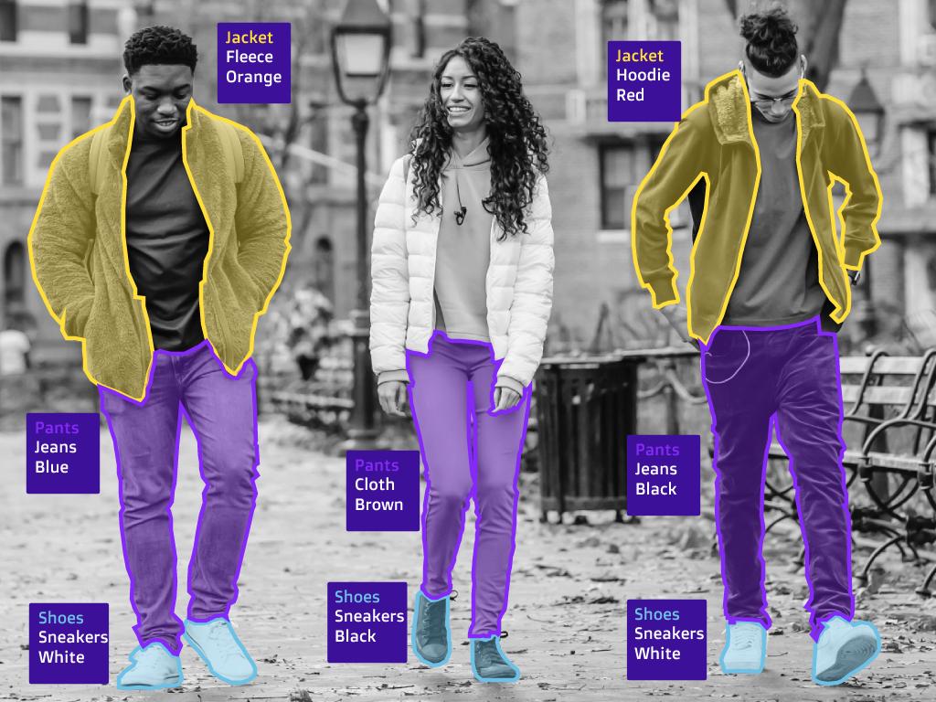 E-commerce post segmentation