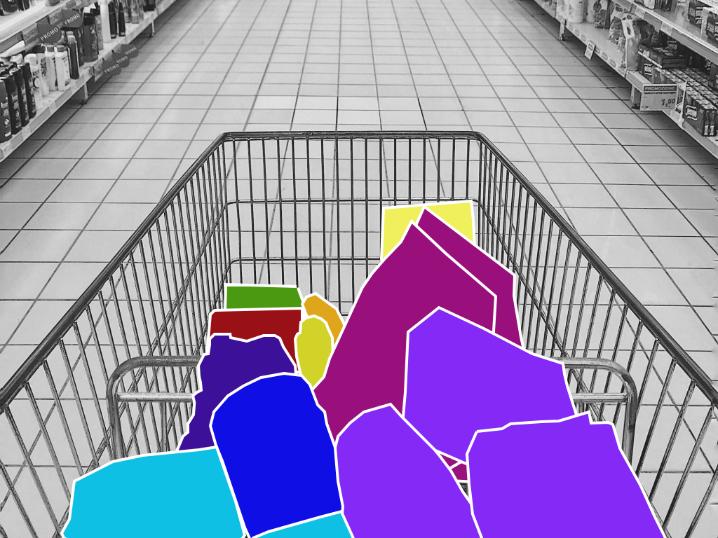 smart carts post annotation example